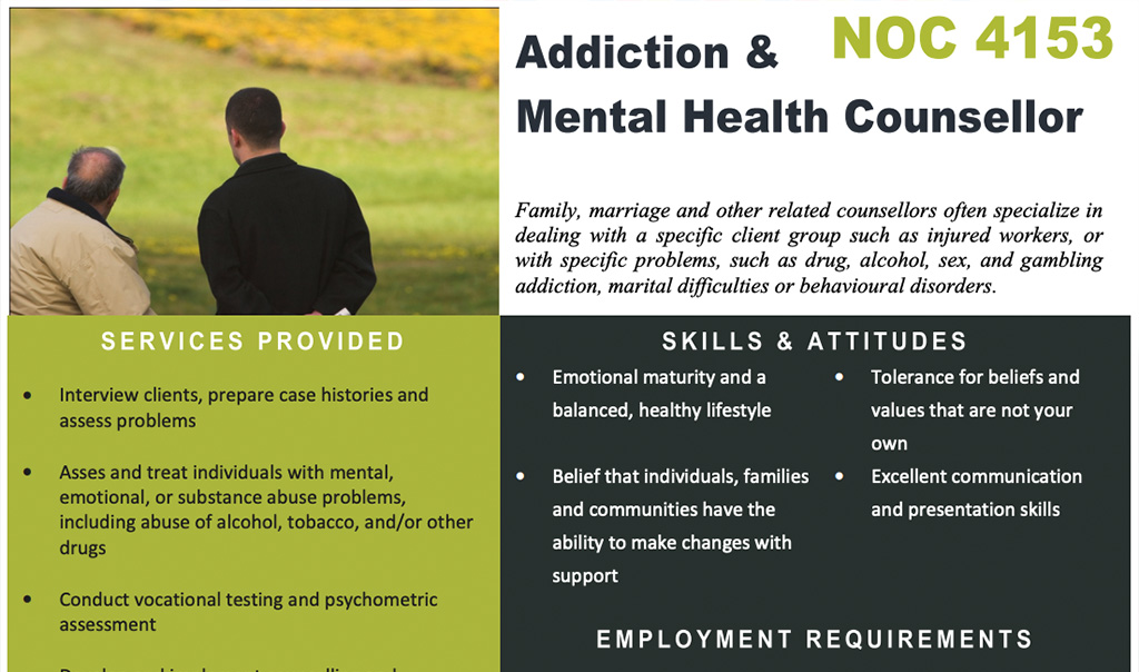 Addiction and Mental Health Counsellor NOC 4153