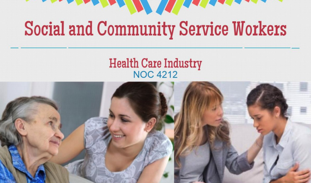 Social and Community Service Workers NOC 4212